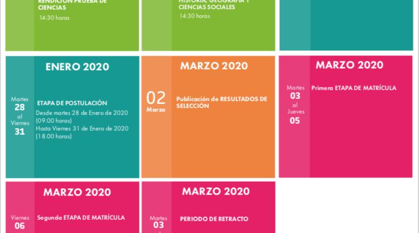 Calendario del proceso de admisión de las universidades en Chile